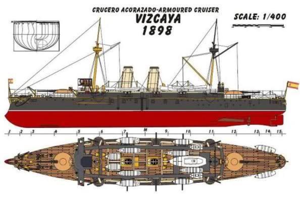 crucero acorazado Vizcaya