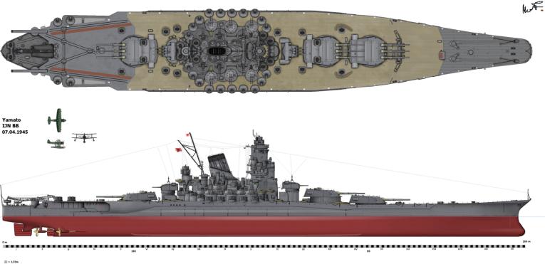 .......Yamato1945